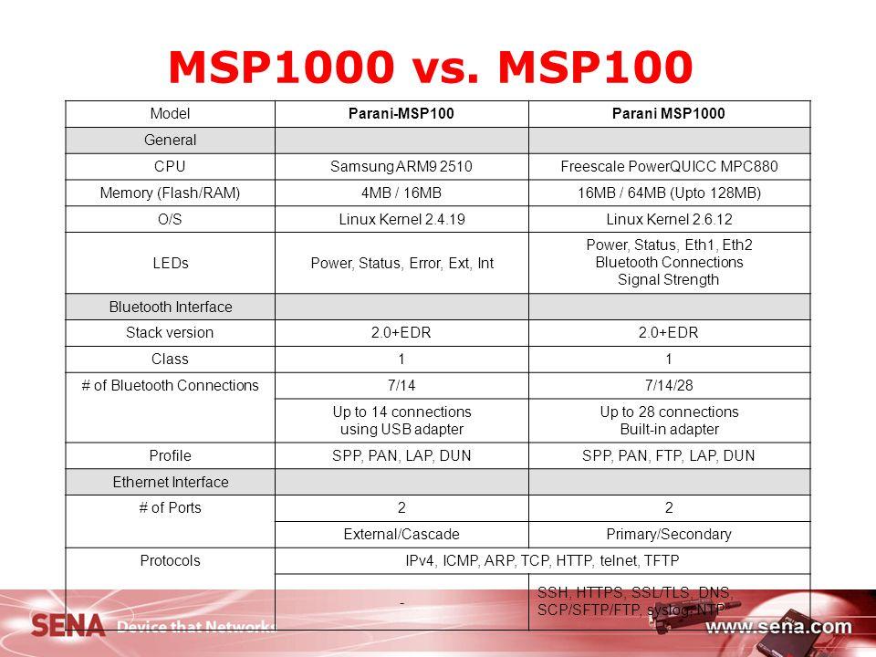 16 MSP1000 vs. MSP100 ModelParani-MSP100Parani MSP1000 General CPUSamsung ARM9 2510Freescale PowerQUICC MPC880 Memory (Flash/RAM)4MB / 16MB16MB / 64MB