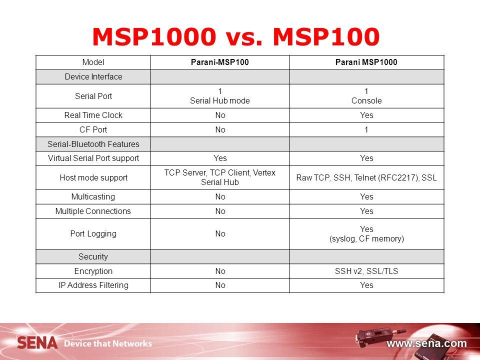 17 MSP1000 vs. MSP100 ModelParani-MSP100Parani MSP1000 Device Interface Serial Port 1 Serial Hub mode 1 Console Real Time ClockNoYes CF PortNo1 Serial
