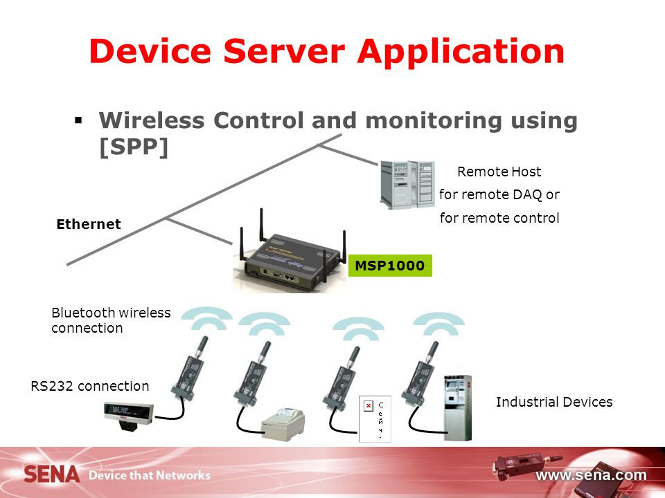 20 Device Server Application  Wireless Control and monitoring using [SPP] Ethernet Remote Host for remote DAQ or for remote control MSP1000 RS232 con