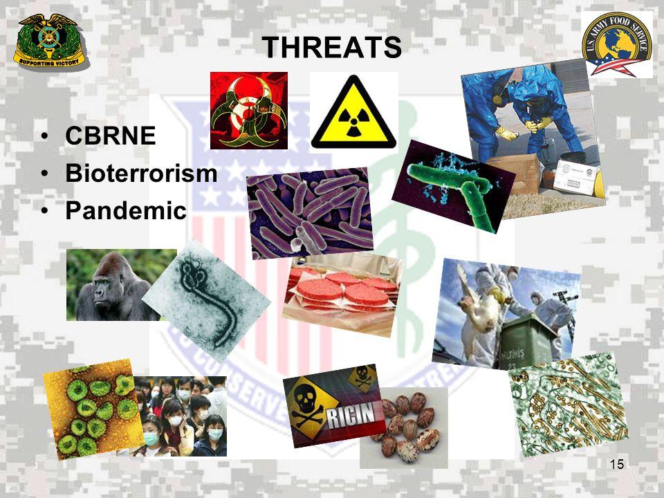 15 THREATS CBRNE Bioterrorism Pandemic