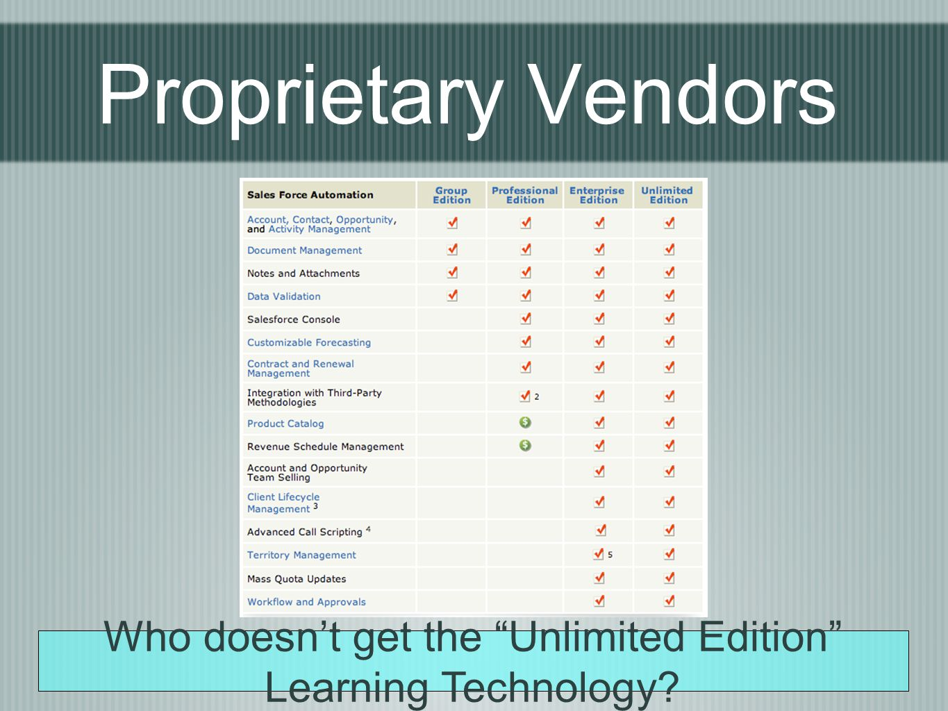 Proprietary Vendors Who doesn't get the Unlimited Edition Learning Technology