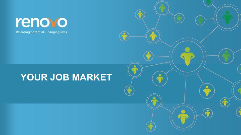 RECENT GRADUATES…  50% are working in graduate roles  40% are working in non-graduate roles.