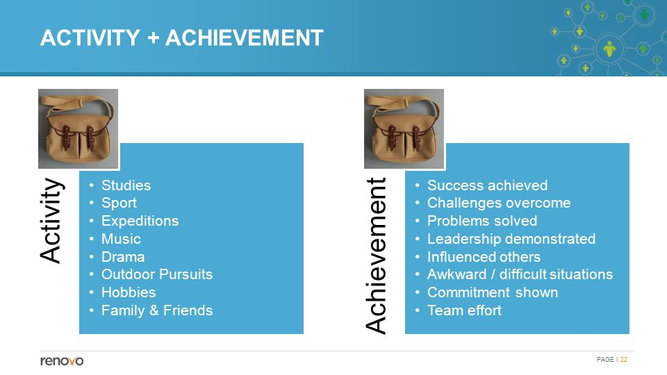 ACTIVITY + ACHIEVEMENT Activity Studies Sport Expeditions Music Drama Outdoor Pursuits Hobbies Family & Friends Achievement Success achieved Challenges overcome Problems solved Leadership demonstrated Influenced others Awkward / difficult situations Commitment shown Team effort PAGE | 22