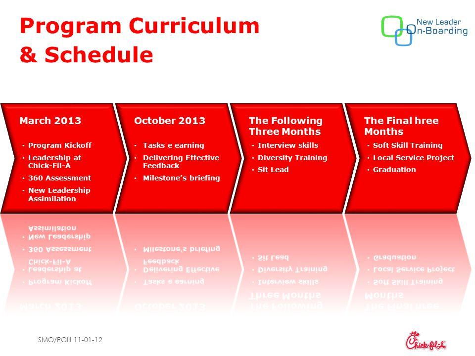 SMO/POIII 11-01-12 Program Curriculum & Schedule