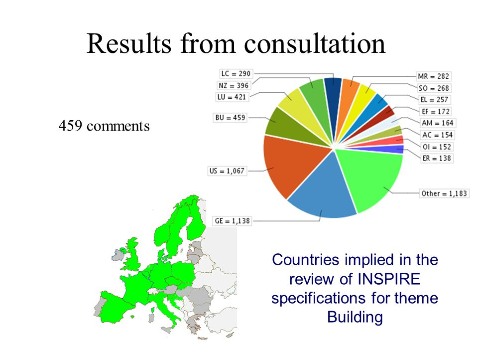 Results from consultation 459 comments Countries implied in the review of INSPIRE specifications for theme Building