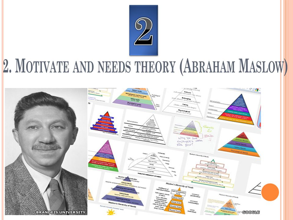 2. M OTIVATE AND NEEDS THEORY (A BRAHAM M ASLOW )