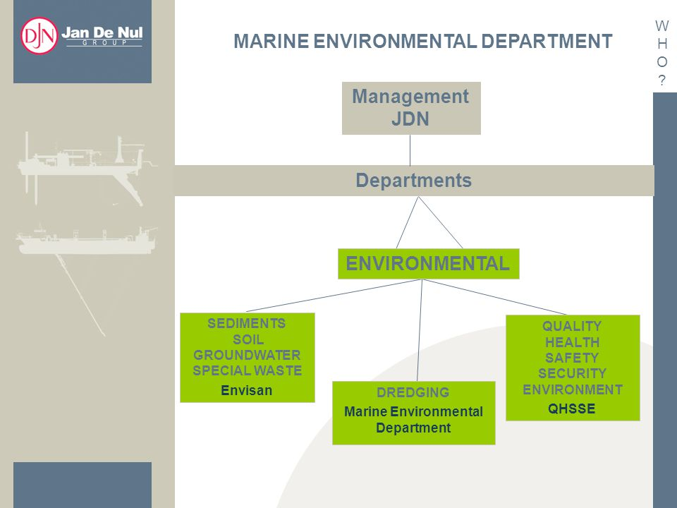 Management JDN Departments DREDGING Marine Environmental Department MARINE ENVIRONMENTAL DEPARTMENT SEDIMENTS SOIL GROUNDWATER SPECIAL WASTE Envisan WHO WHO.