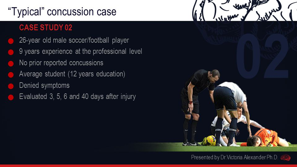 Typical concussion case CASE STUDY 02 26-year old male soccer/football player 9 years experience at the professional level No prior reported concussions Average student (12 years education) Denied symptoms Evaluated 3, 5, 6 and 40 days after injury Presented by Dr.Victoria Alexander Ph.D.