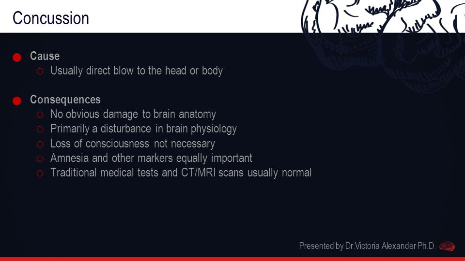 Neurometabolic Changes & Concussion Presented by Dr.Victoria Alexander Ph.D.