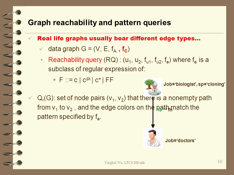 Yinghui Wu, LFCS DB talk Graph reachability and pattern queries Real life graphs usually bear different edge types… data graph G = (V, E, f A,, f C ) Reachability query (RQ) : (u 1, u 2, f u1, f u2, f e ) where f e is a subclass of regular expression of:  F ::= c | c ≤k | c + | FF Q r (G): set of node pairs (v 1, v 2 ) that there is a nonempty path from v 1 to v 2, and the edge colors on the path match the pattern specified by f e.