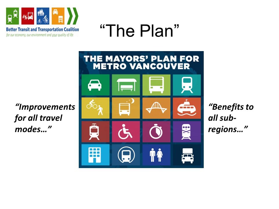 The Plan Improvements for all travel modes… Benefits to all sub- regions…