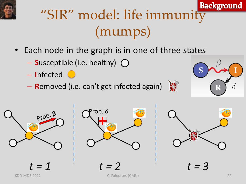 SIR model: life immunity (mumps) Each node in the graph is in one of three states – Susceptible (i.e.
