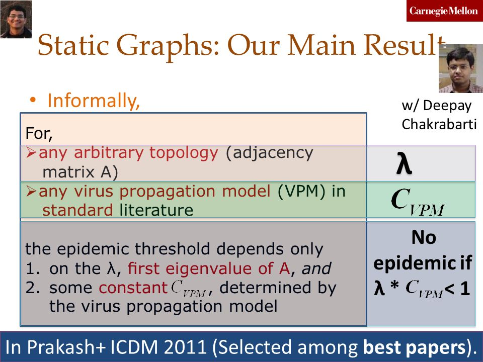 Static Graphs: Our Main Result Informally, For,  any arbitrary topology (adjacency matrix A)  any virus propagation model (VPM) in standard literature the epidemic threshold depends only 1.on the λ, first eigenvalue of A, and 2.some constant, determined by the virus propagation model λ λ No epidemic if λ * < 1 C.