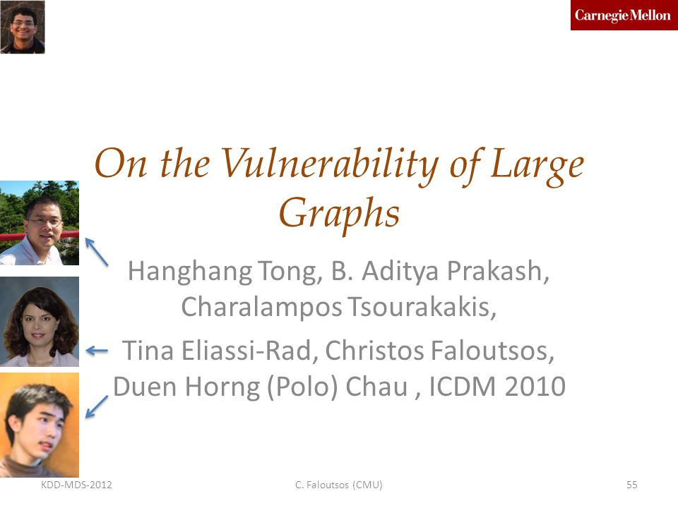 On the Vulnerability of Large Graphs Hanghang Tong, B.
