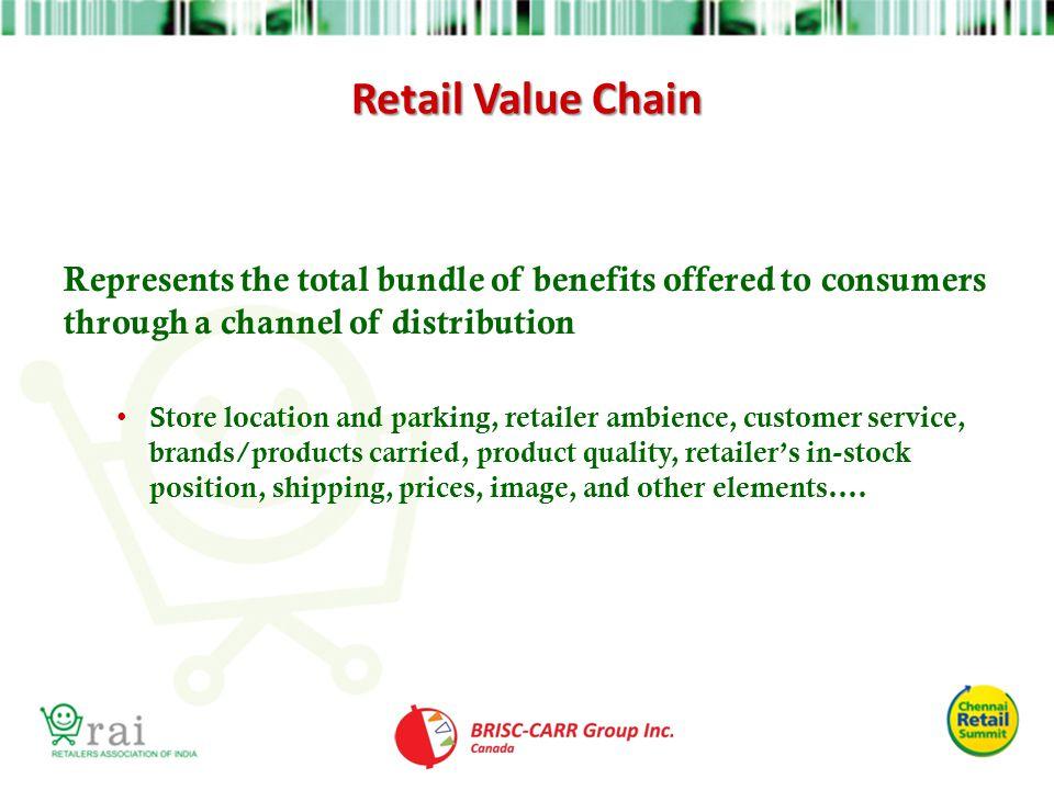 Value Oriented Retailing