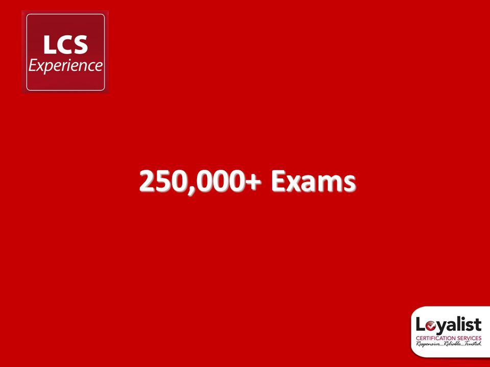 250,000+ Exams