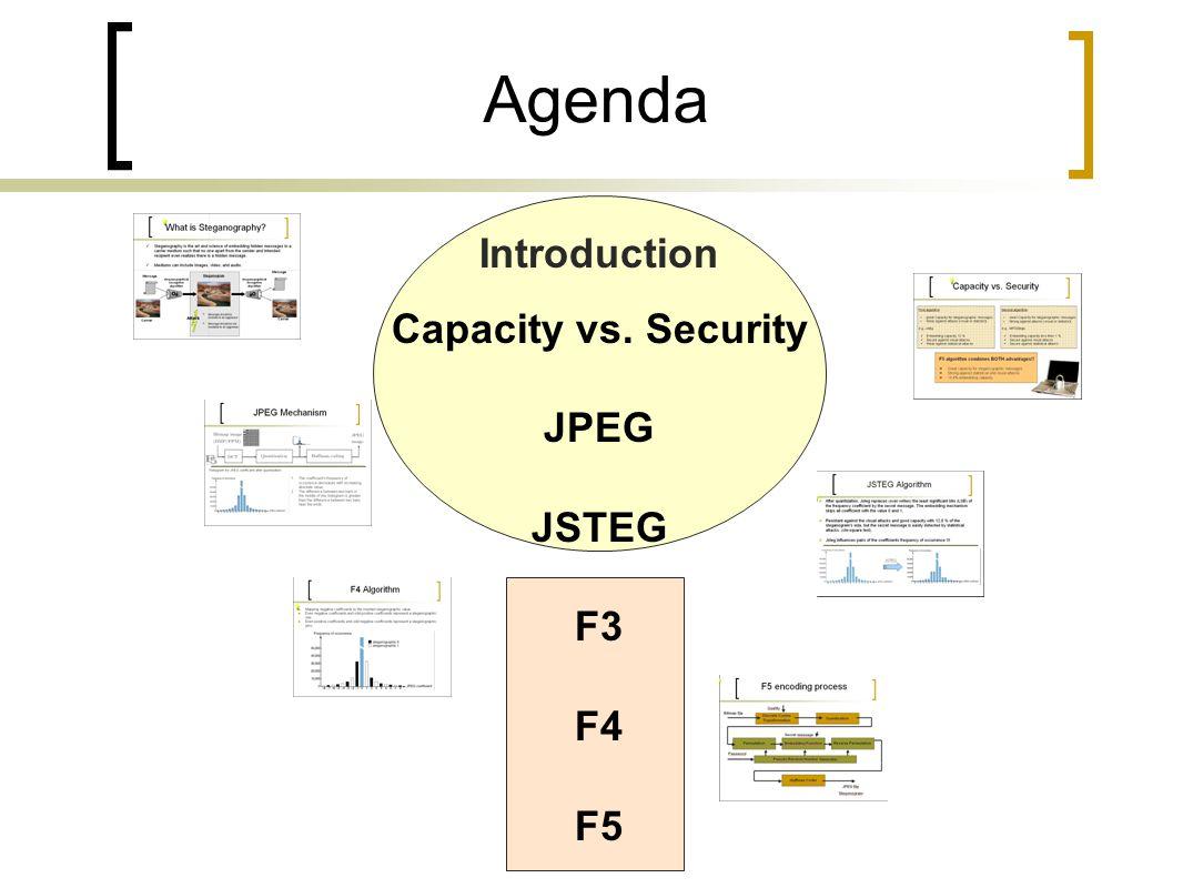 Agenda Introduction Capacity vs. Security JPEG JSTEG F3 F4 F5