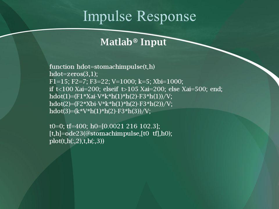 Impulse Response function hdot=stomachimpulse(t,h) hdot=zeros(3,1); F1=15; F2=7; F3=22; V=1000; k=5; Xbi=1000; if t 105 Xai=200; else Xai=500; end; hdot(1)=(F1*Xai-V*k*h(1)*h(2)-F3*h(1))/V; hdot(2)=(F2*Xbi-V*k*h(1)*h(2)-F3*h(2))/V; hdot(3)=(k*V*h(1)*h(2)-F3*h(3))/V; t0=0; tf=400; h0=[0.0021 216 102.3]; [t,h]=ode23(@stomachimpulse,[t0 tf],h0); plot(t,h(:,2),t,h(:,3)) Matlab® Input