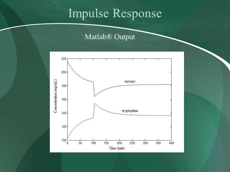 Impulse Response Matlab® Output