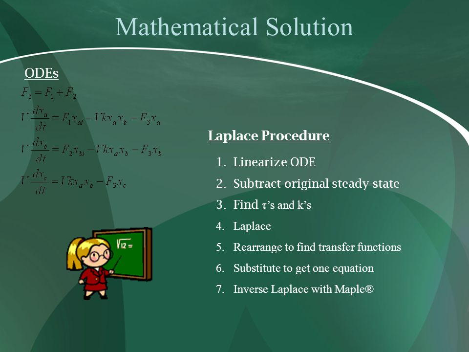 Mathematical Solution ODEs Laplace Procedure 1.Linearize ODE 2.Subtract original steady state 3.Find τ's and k's 4.Laplace 5.Rearrange to find transfer functions 6.Substitute to get one equation 7.Inverse Laplace with Maple®