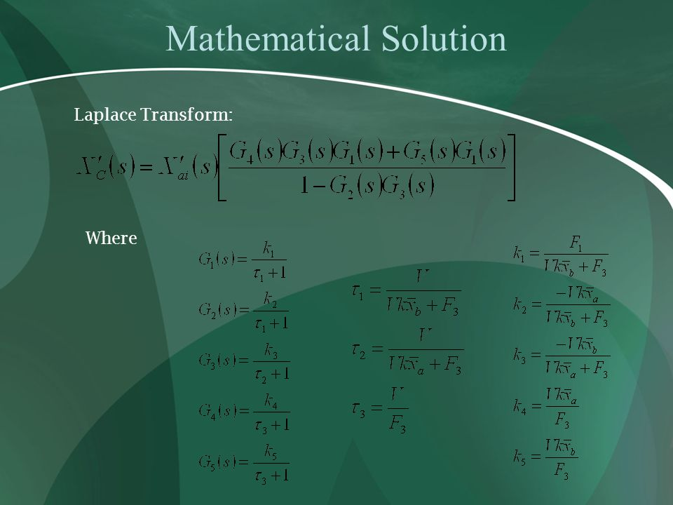 Mathematical Solution Cont. Inverse Laplace via Maple® Step Response Impulse Response Fuzzy Math