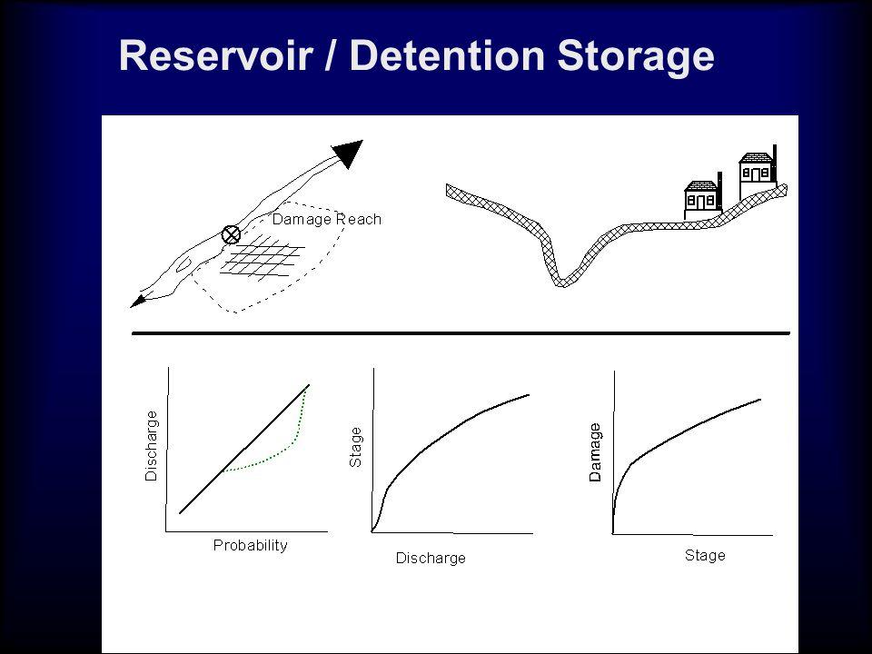 Reservoir / Detention Storage