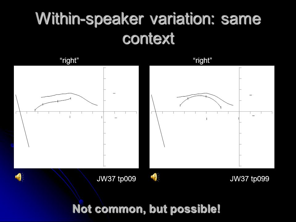 Within-speaker variation: different context row JW37 tp009 dorm JW37 tp099 Common
