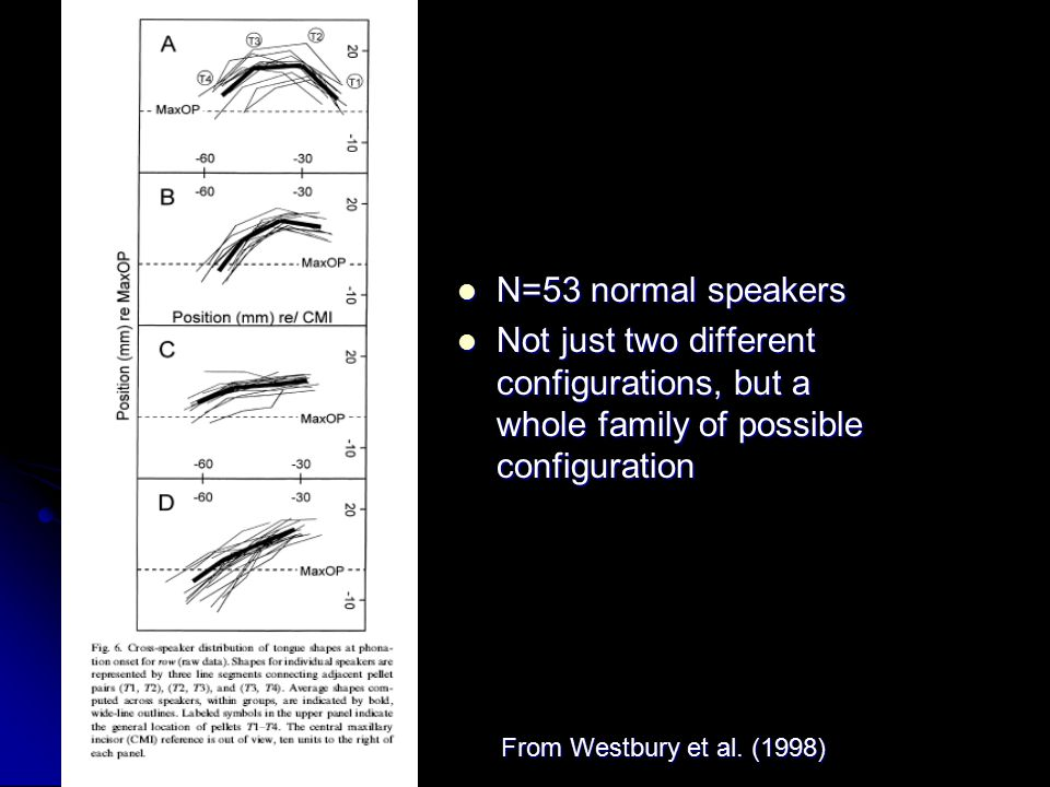 Within-speaker variation: same context right JW37 tp009 right JW37 tp099 Not common, but possible!