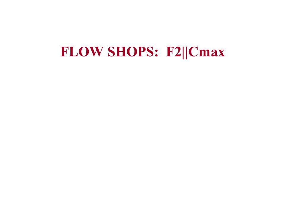 FLOW SHOPS: F2||Cmax