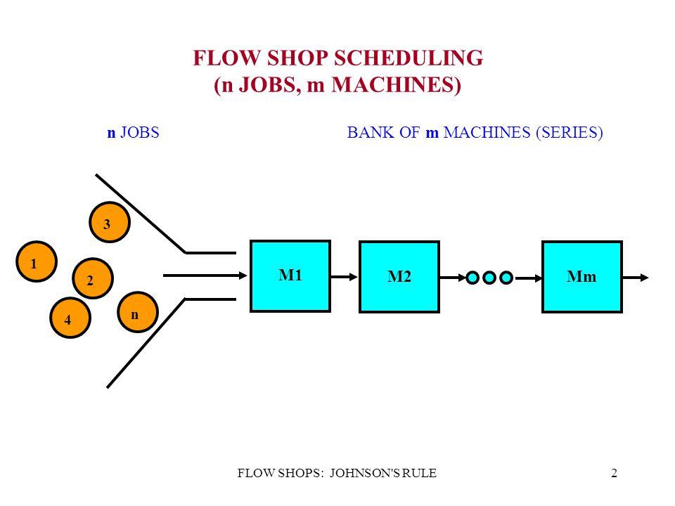 FLOW SHOPS: JOHNSON S RULE2 FLOW SHOP SCHEDULING (n JOBS, m MACHINES) n JOBS BANK OF m MACHINES (SERIES) 1 2 3 4 n M1 M2Mm