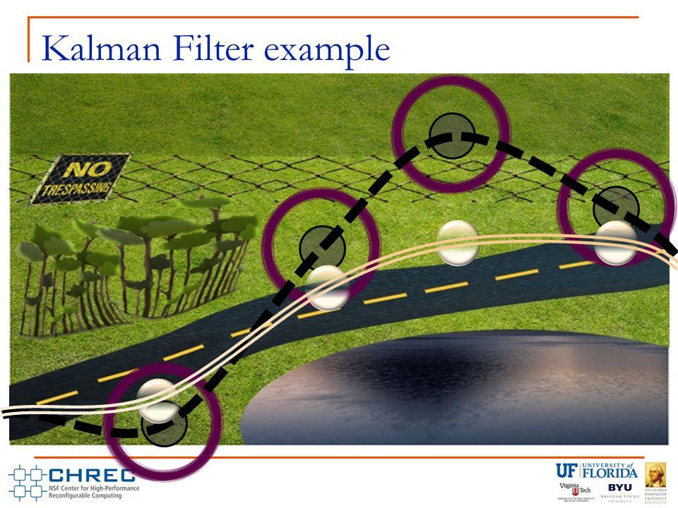 Kalman Filter example
