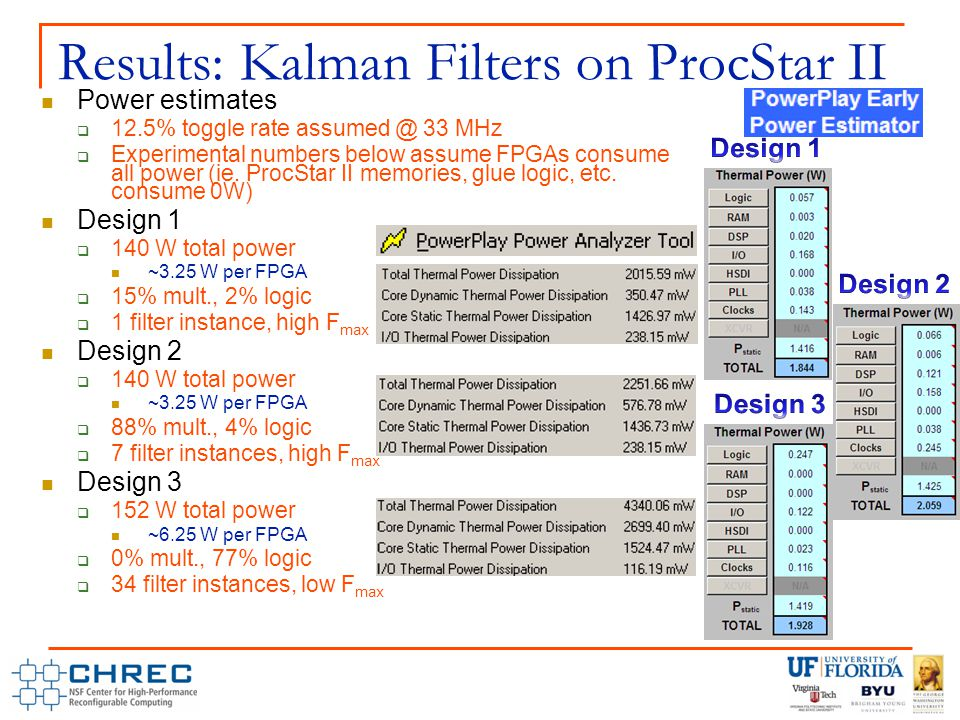 Results: Kalman Filters on ProcStar II Power estimates  12.5% toggle rate 33 MHz  Experimental numbers below assume FPGAs consume all power (ie.