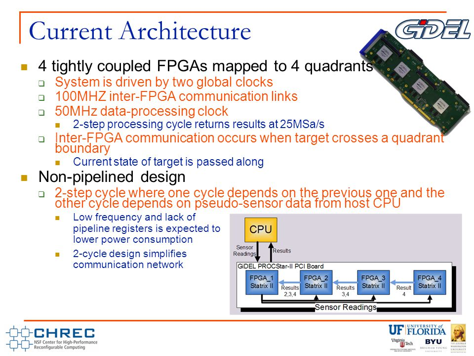 Current Architecture 4 tightly coupled FPGAs mapped to 4 quadrants  System is driven by two global clocks  100MHZ inter-FPGA communication links  50MHz data-processing clock 2-step processing cycle returns results at 25MSa/s  Inter-FPGA communication occurs when target crosses a quadrant boundary Current state of target is passed along Non-pipelined design  2-step cycle where one cycle depends on the previous one and the other cycle depends on pseudo-sensor data from host CPU Low frequency and lack of pipeline registers is expected to lower power consumption 2-cycle design simplifies communication network