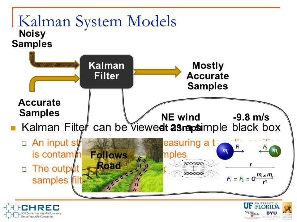 Kalman Filter can be viewed as a simple black box  An input stream of samples measuring a target's position is contaminated with noisy samples  The output is a stream of samples with most of the noisy samples filtered Kalman System Models Accurate Samples Noisy Samples Mostly Accurate Samples Kalman Filter -9.8 m/sNE wind at 23mph Follows Road