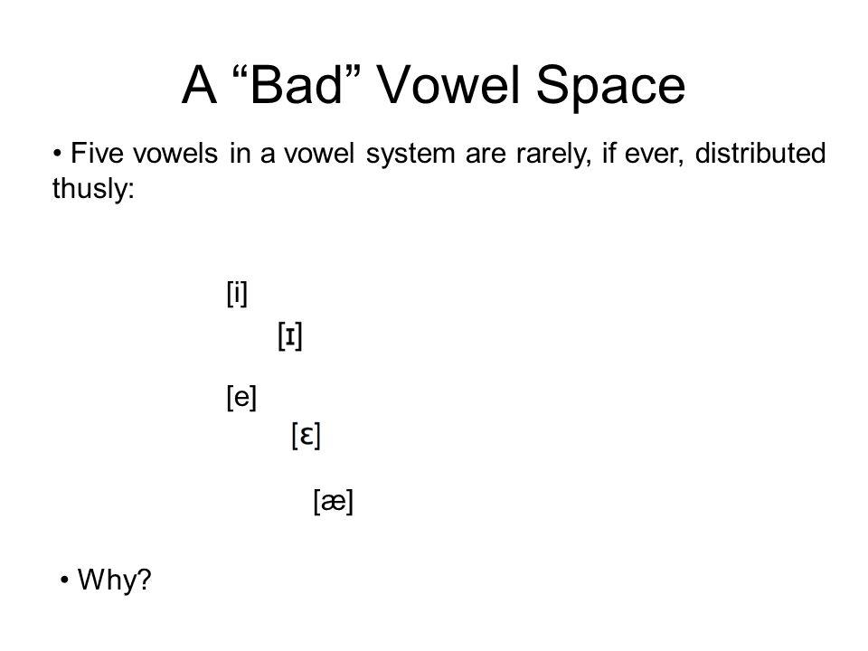 Gujarati Vowel Space