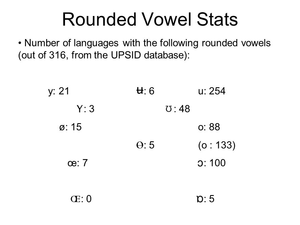 Unrounded Vowel Stats Number of languages with the following unrounded vowels (out of 316, from the UPSID database): i: 271 : 46 : 4 : 54 e: 83 : 4 (e: 113) : 77( : 6) : 116 : 6 : 4 æ: 38 a: 14(a: 274) : 22