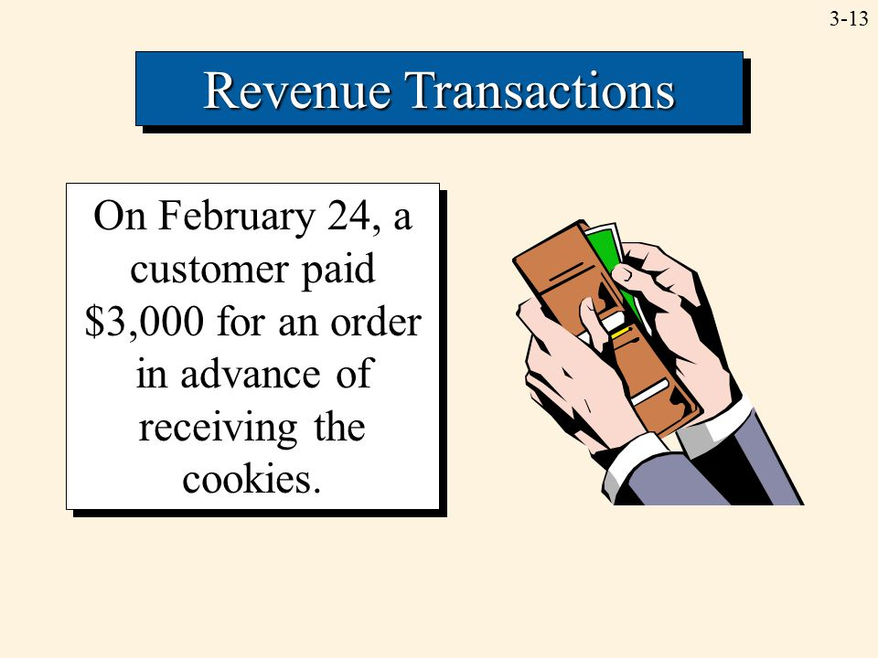 3-13 Revenue Transactions On February 24, a customer paid $3,000 for an order in advance of receiving the cookies.
