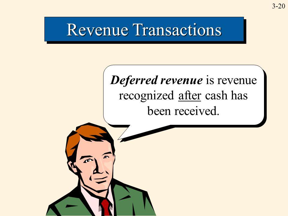3-20 Accrued revenue is revenue recognized prior to the receipt of cash. Deferred revenue is revenue recognized after cash has been received. Revenue