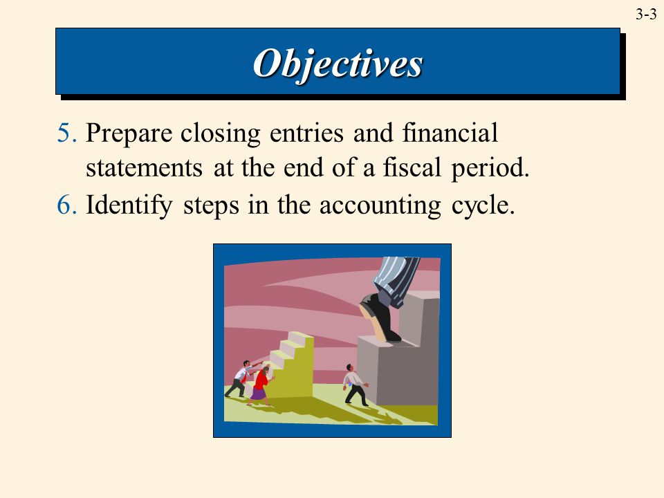 3-3 5.Prepare closing entries and financial statements at the end of a fiscal period.