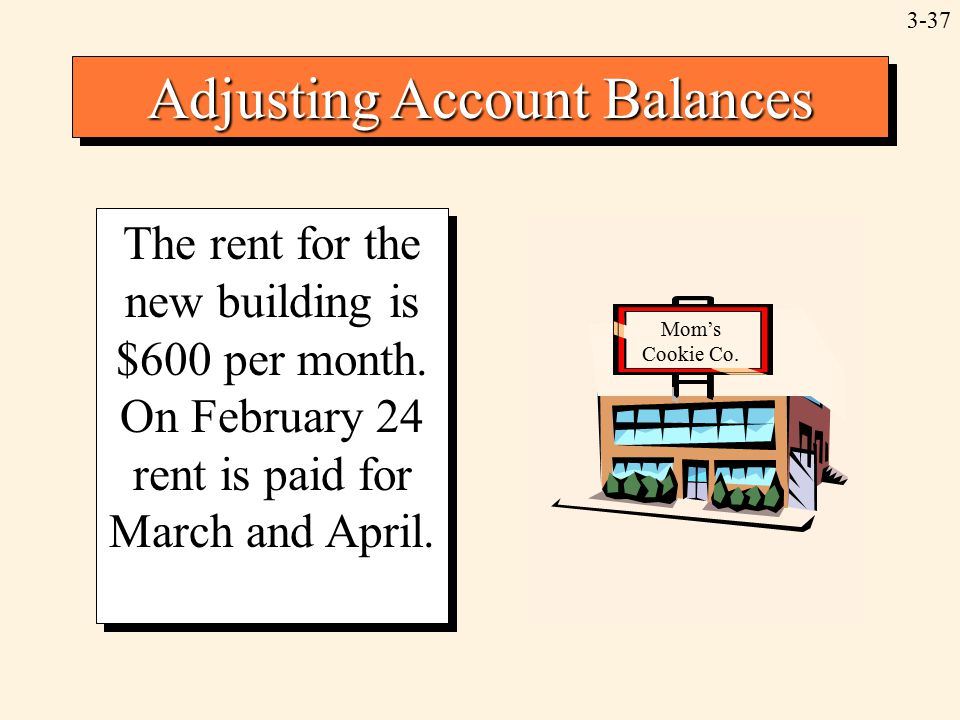 3-37 Mom's Cookie Co. Adjusting Account Balances In mid-February, Mom's Cookie Company decides to move to a new building on March 1. The rent for the