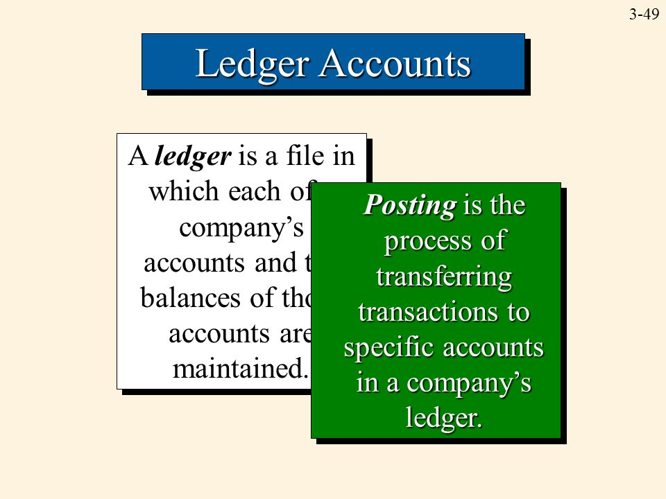 3-49 Ledger Accounts A ledger is a file in which each of a company's accounts and the balances of those accounts are maintained. Posting is the proces