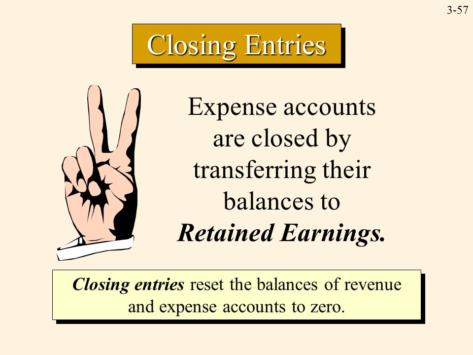 3-57 Expense accounts are closed by transferring their balances to Retained Earnings. Closing Entries Closing entries reset the balances of revenue an