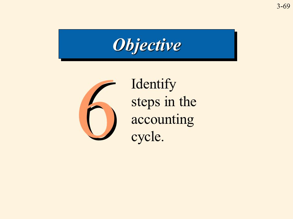 3-69 6 6 Identify steps in the accounting cycle. ObjectiveObjective