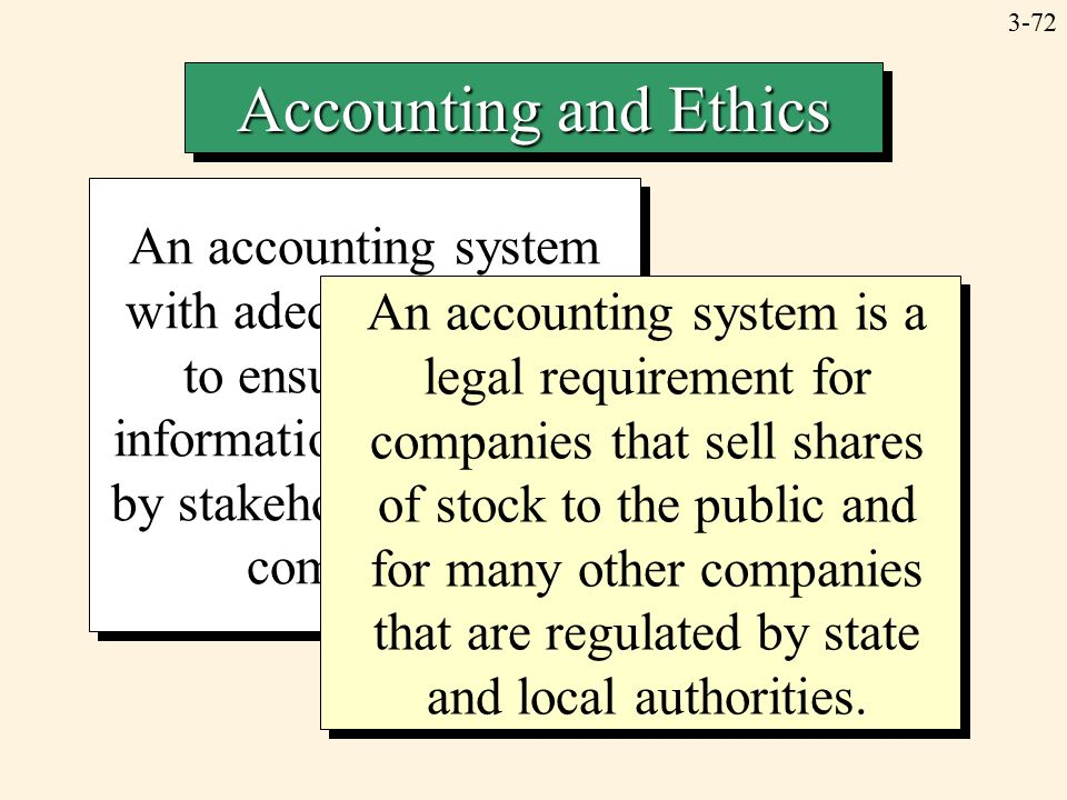 3-72 Accounting and Ethics An accounting system with adequate controls to ensure reliable information is expected by stakeholders of most companies.