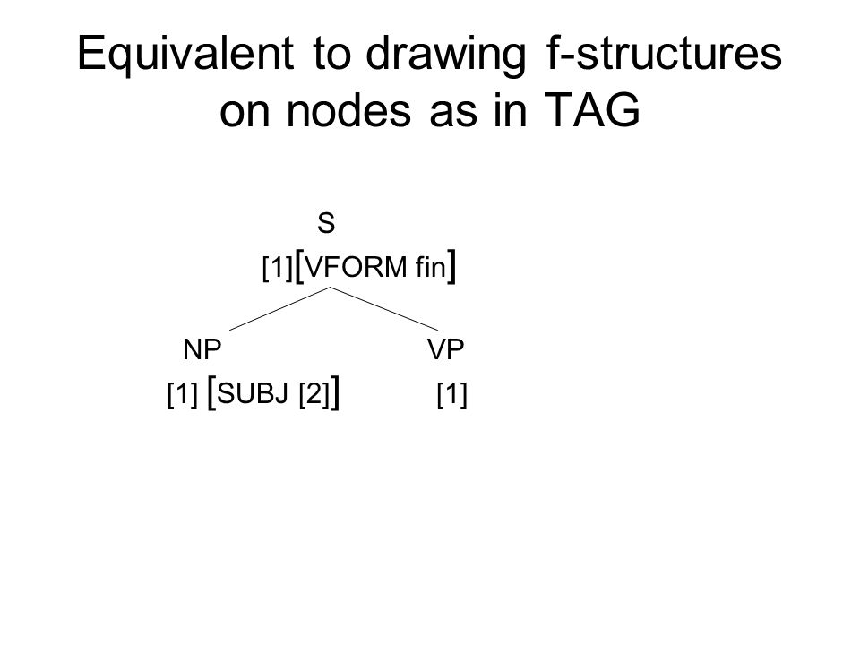 Equivalent to drawing f-structures on nodes as in TAG S [1] [ VFORM fin ] NP VP [1] [ SUBJ [2] ] [1]