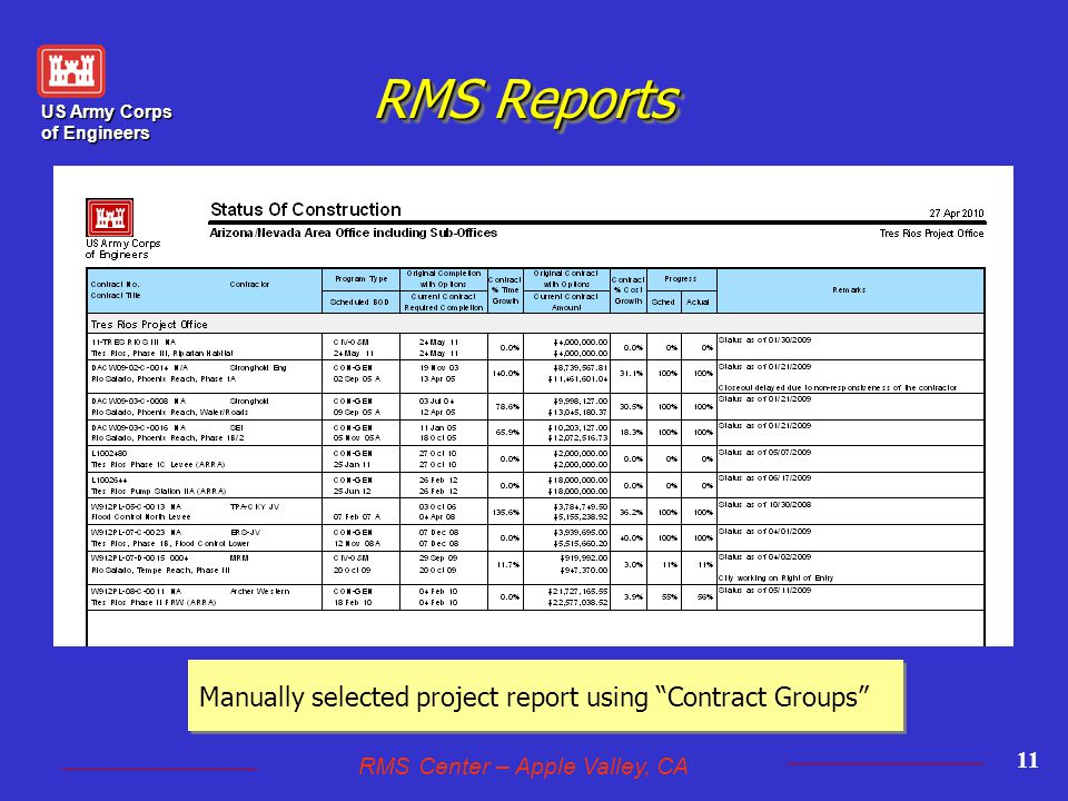US Army Corps of Engineers RMS Center – Apple Valley, CA 11 RMS Reports Manually selected project report using Contract Groups