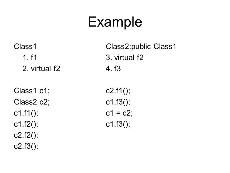 Example Class1Class2:public Class1 1. f13. virtual f2 2.