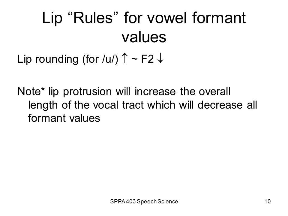 SPPA 403 Speech Science9 Mid Central vowel F1: 500 Hz F2: 1500 Hz F3: 2500 Hz /i/ /u/ //// //// frequency gain