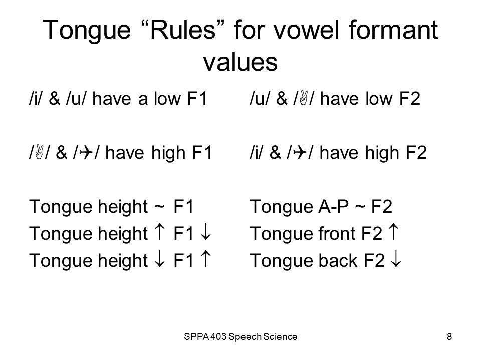 SPPA 403 Speech Science7 Mid Central vowel F1: 500 Hz F2: 1500 Hz F3: 2500 Hz /i/ /u/ //// //// frequency Amplitude/gain