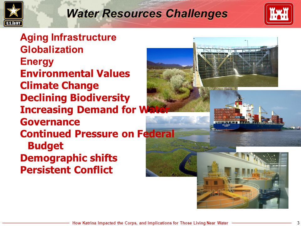 How Katrina Impacted the Corps, and Implications for Those Living Near Water3 Water Resources Challenges Aging Infrastructure Globalization Energy Environmental Values Climate Change Declining Biodiversity Increasing Demand for Water Governance Continued Pressure on Federal Budget Demographic shifts Persistent Conflict